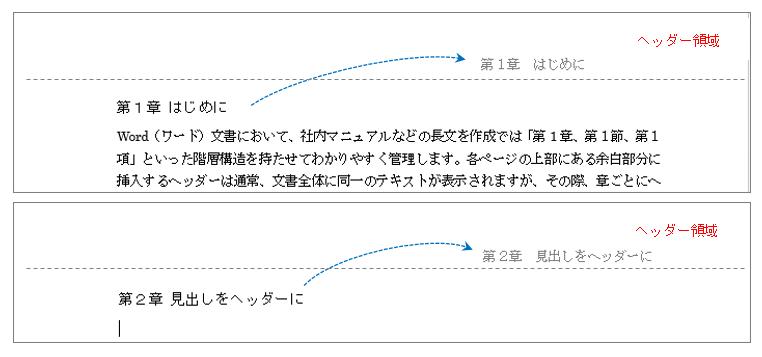 フィール機能イメージ1_Word(ワード)企業研修セミナー