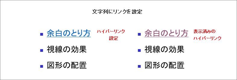 文字列にリンク設定イメージ_PowerPoint(パワーポイント)研修セミナー