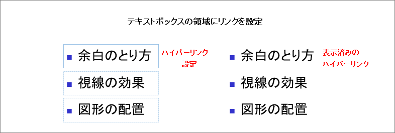 テキストボックスにハイパーリンクを設定したイメージ_PowerPoint(パワーポイント)研修セミナー