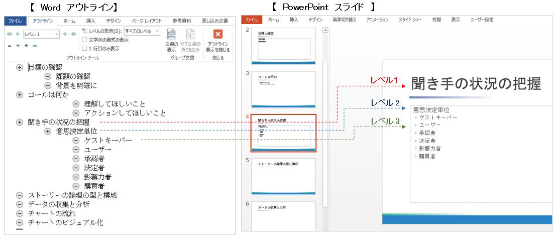 PowerPointにWord、メモ帳ファイルのインポート002~PowerPoint企業研修セミナー講師派遣より
