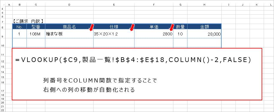 Excel(エクセル)関数|VLOOKUP(ブイルックアップ)・MATCH(マッチ)・COLUMN(コラム)企業研修セミナー事例003