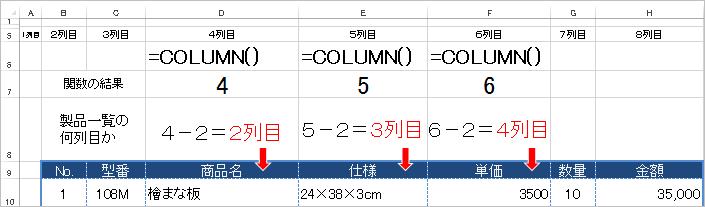 Excel(エクセル)関数|VLOOKUP(ブイルックアップ)・MATCH(マッチ)・COLUMN(コラム)企業研修セミナー事例004