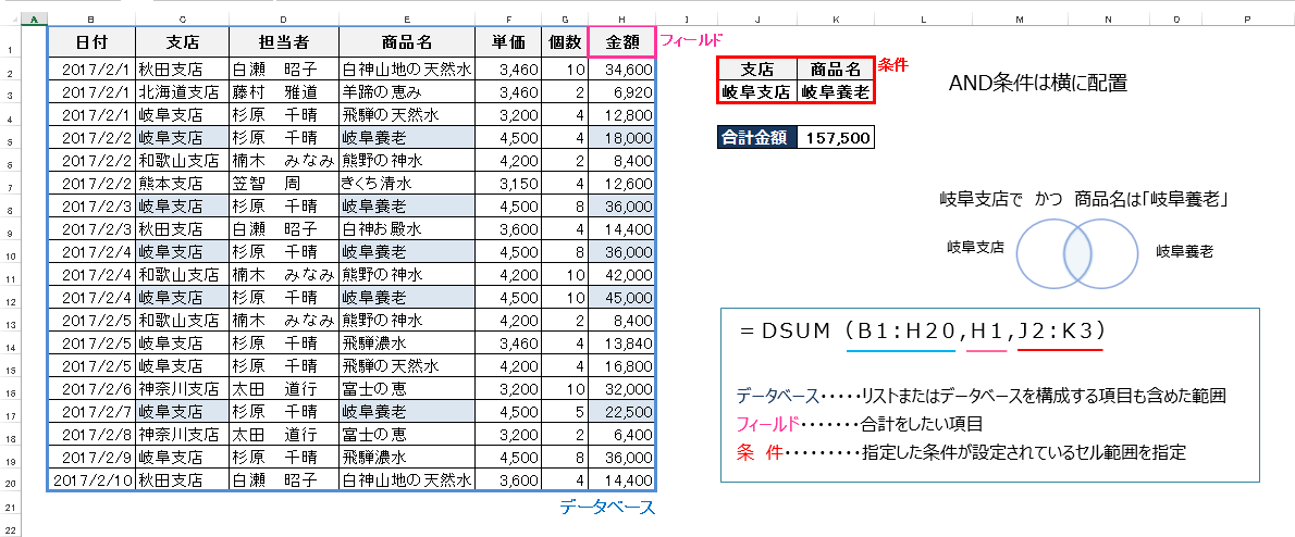 Excel企業研修(DSUM関数)セミナー1