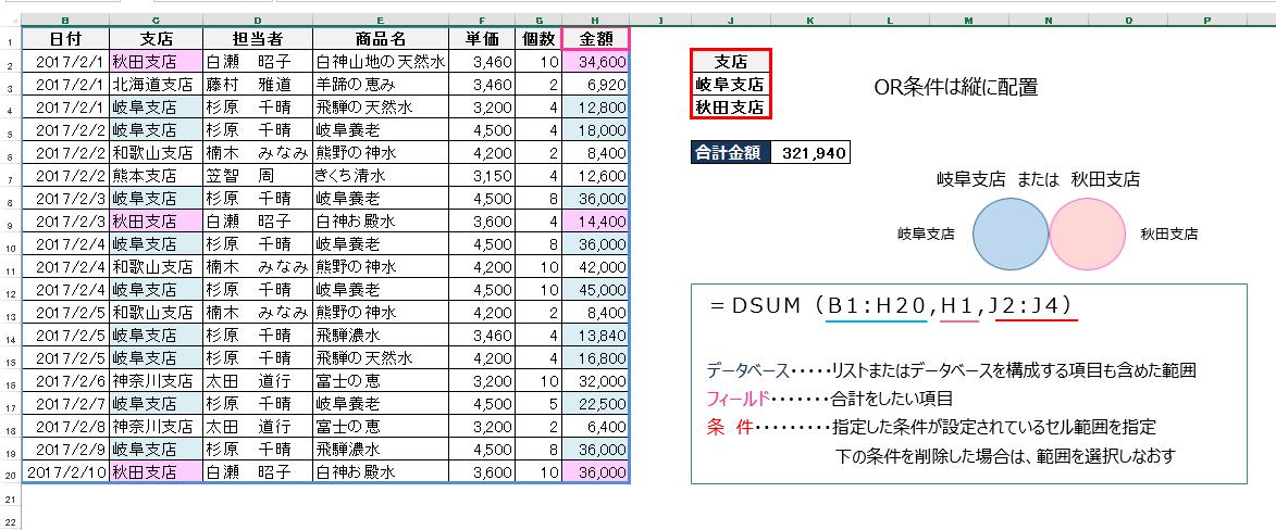 Excel企業研修(DSUM関数)セミナー2
