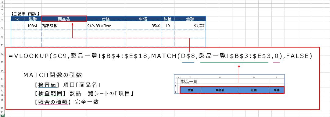 Excel(エクセル)関数|VLOOKUP(ブイルックアップ)・MATCH(マッチ)・COLUMN(コラム)企業研修セミナー事例002
