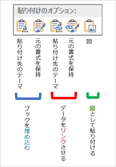 PowerPoint(パワーポイント)にExcel(エクセル)グラフチャートを貼り付ける方法_企業研修セミナー01