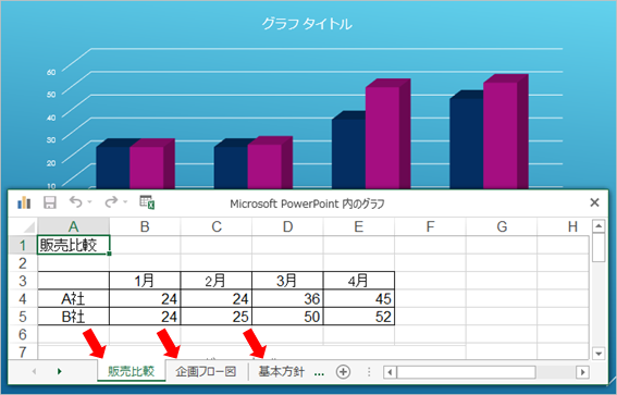 PowerPoint(パワーポイント)にExcel(エクセル)グラフチャートを貼り付ける方法_企業研修セミナー02